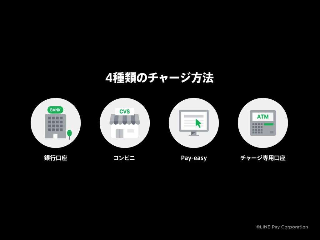LINE Pay カード スライド資料 (8)
